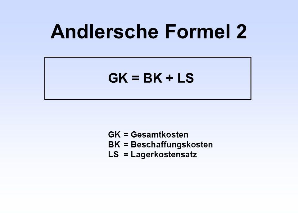 Andlersche Formel 2 GK = BK + LS GK = Gesamtkosten