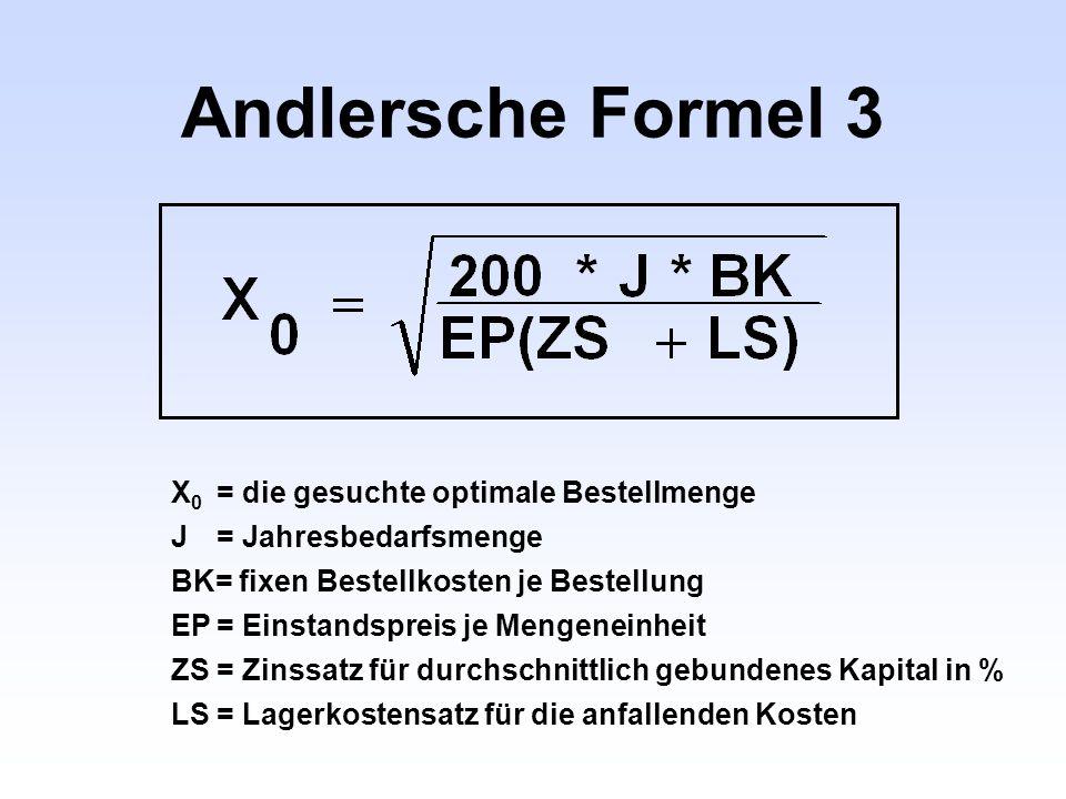 Andlersche Formel 3 X0 = die gesuchte optimale Bestellmenge