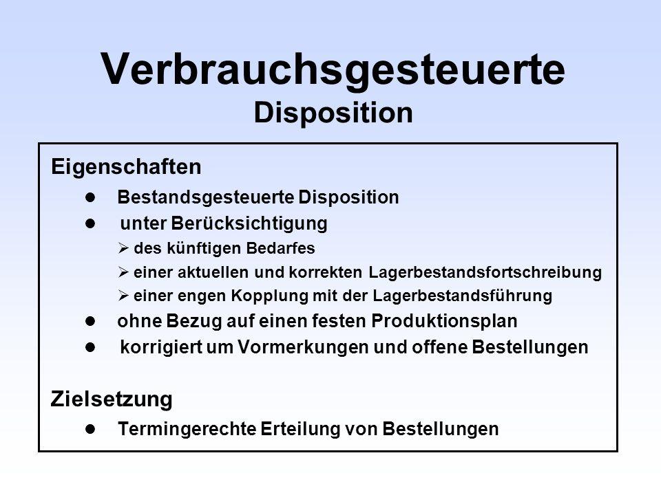Verbrauchsgesteuerte Disposition