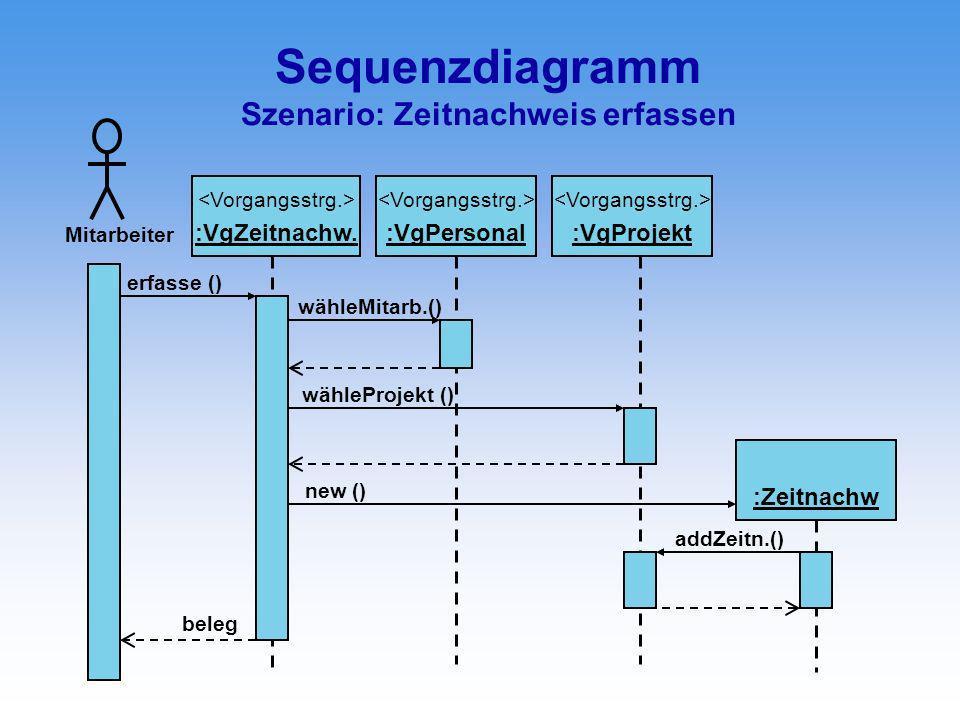 Sequenzdiagramm Szenario: Zeitnachweis erfassen