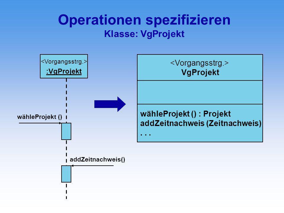 Operationen spezifizieren Klasse: VgProjekt