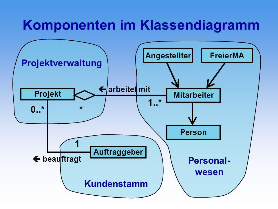 Komponenten im Klassendiagramm