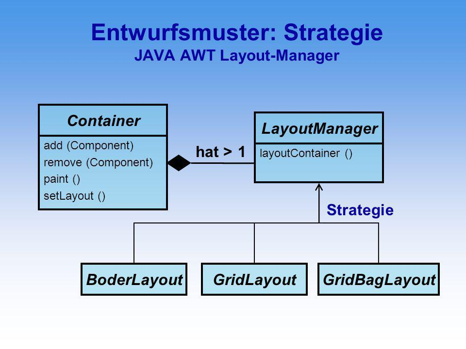 Entwurfsmuster: Strategie JAVA AWT Layout-Manager