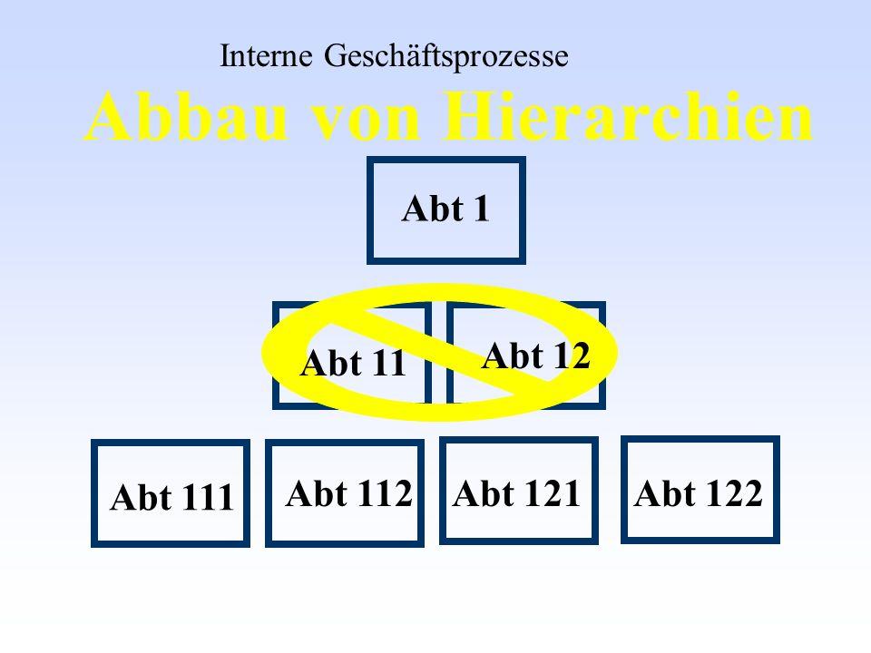 Abbau von Hierarchien Abt 1 Abt 12 Abt 11 Abt 111 Abt 112 Abt 121