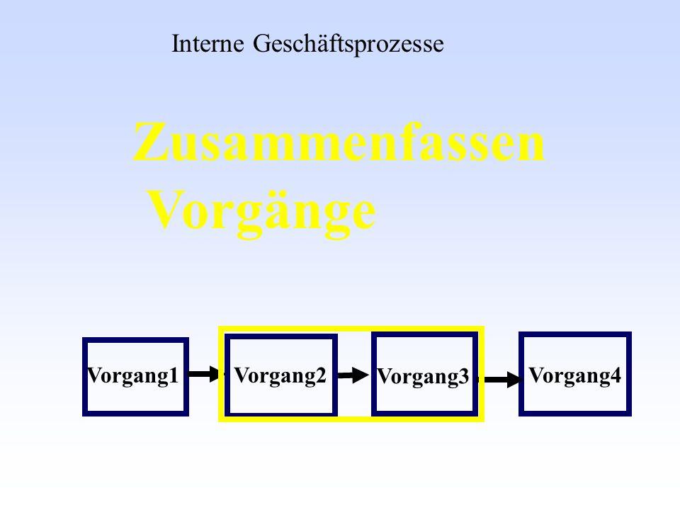 Zusammenfassen Vorgänge Interne Geschäftsprozesse Vorgang1 Vorgang2