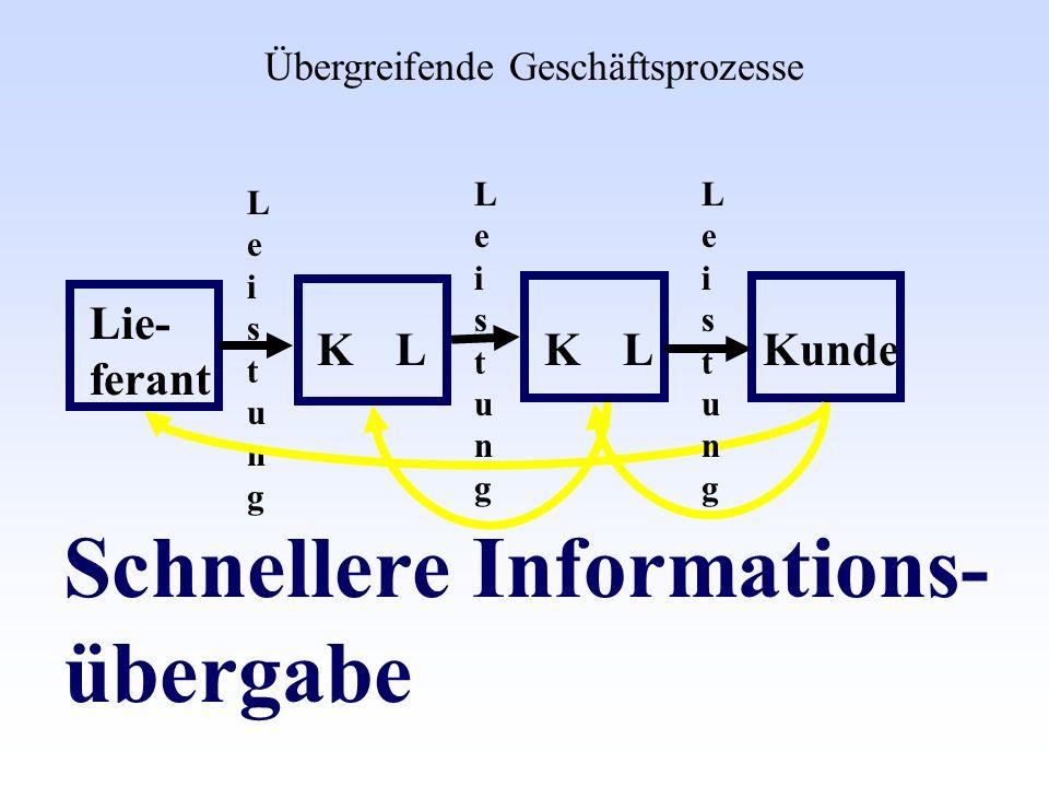 Schnellere Informations- übergabe