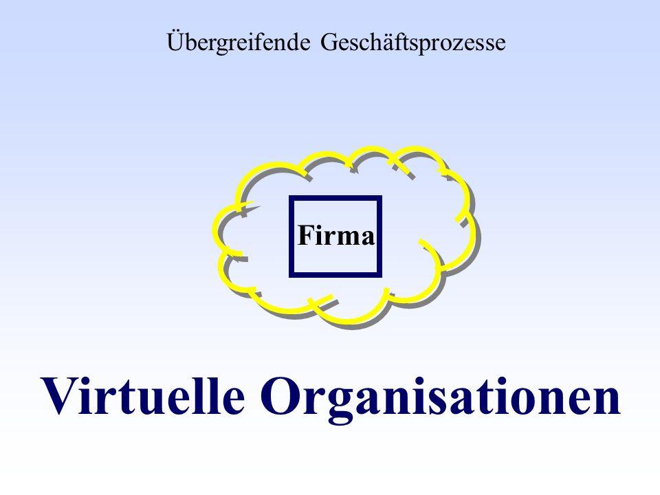 Virtuelle Organisationen