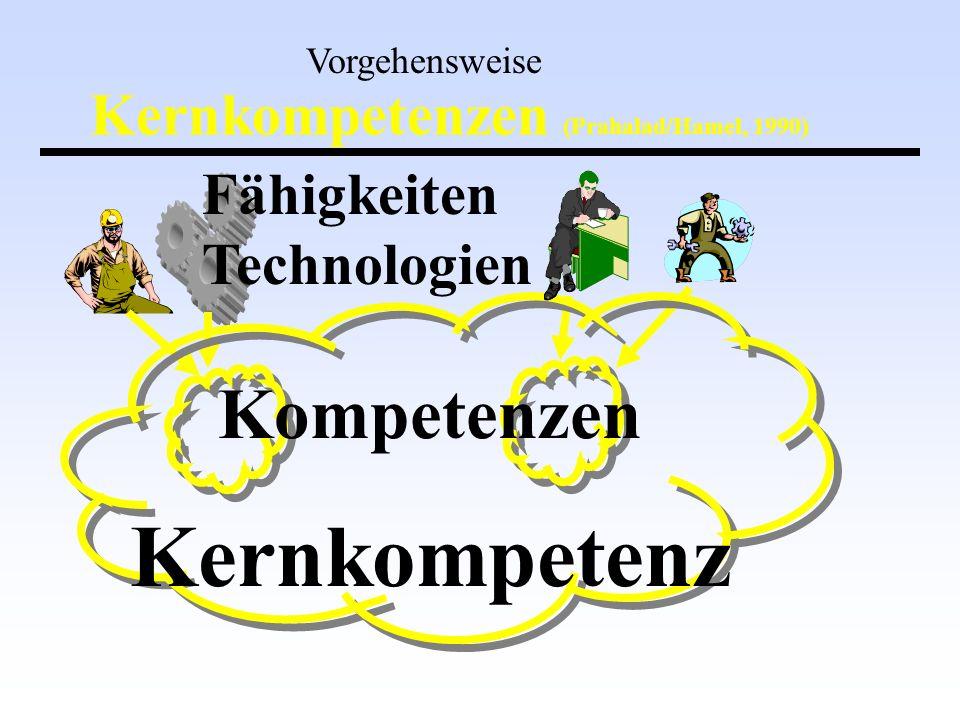 Kernkompetenz Kompetenzen Kernkompetenzen (Prahalad/Hamel, 1990)