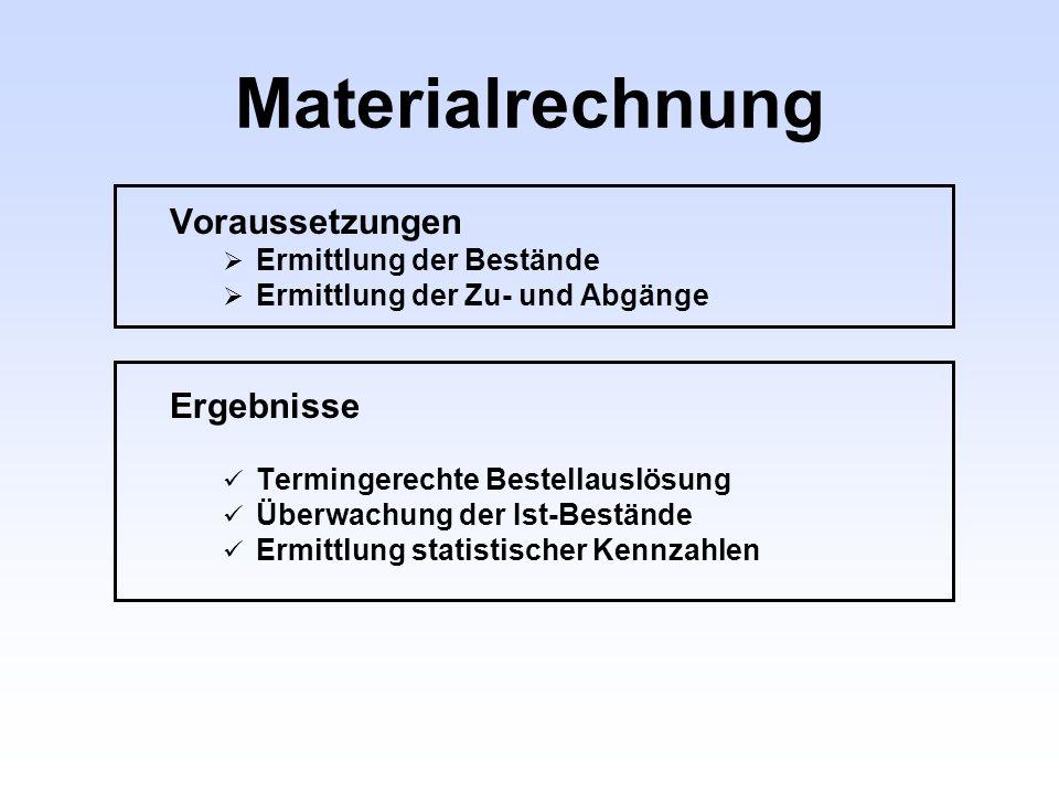 Materialrechnung Voraussetzungen Ergebnisse Ermittlung der Bestände