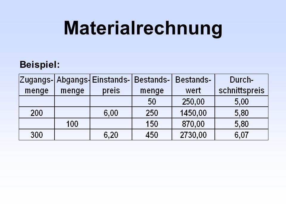 Materialrechnung Beispiel: