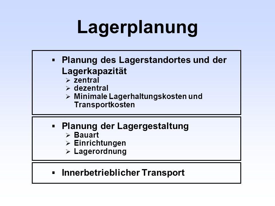 Lagerplanung Planung des Lagerstandortes und der Lagerkapazität