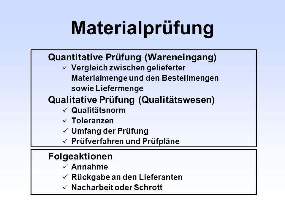 Materialprüfung Quantitative Prüfung (Wareneingang)