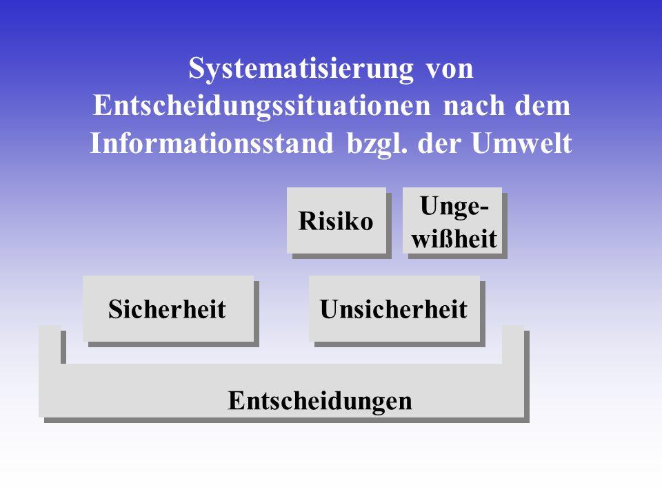 Systematisierung von Entscheidungssituationen nach dem Informationsstand bzgl. der Umwelt