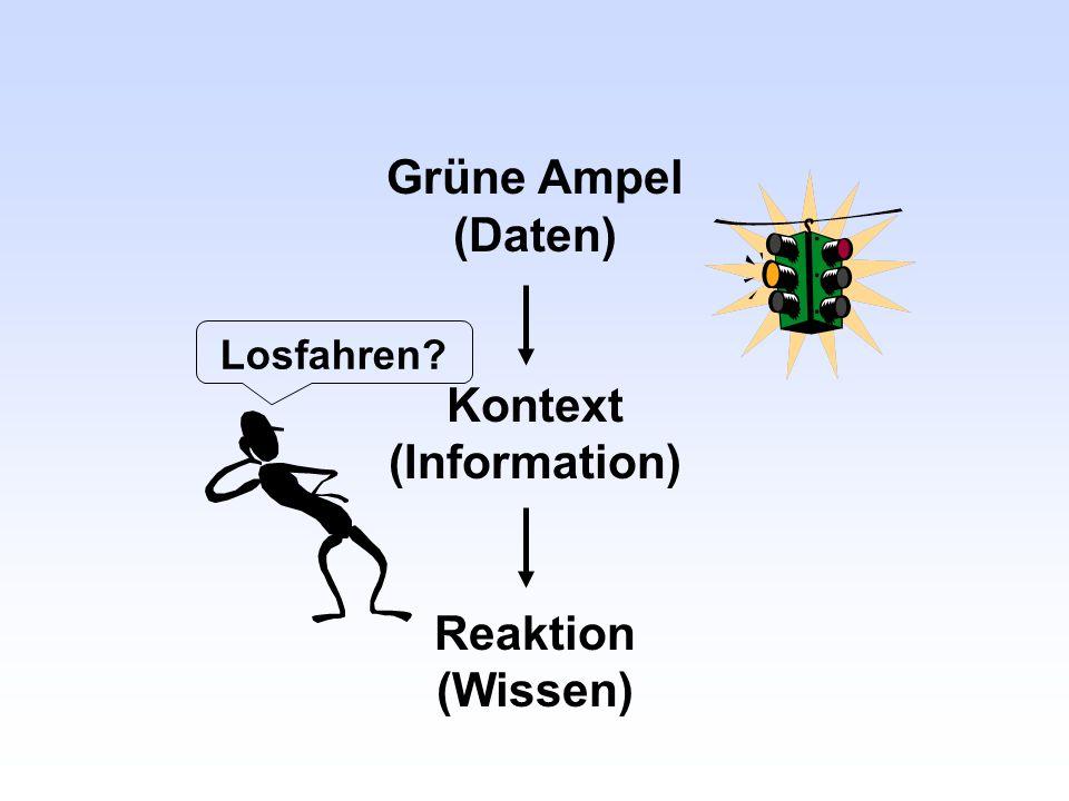 Kontext (Information)