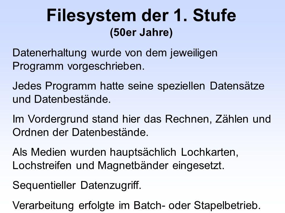 Filesystem der 1. Stufe (50er Jahre)