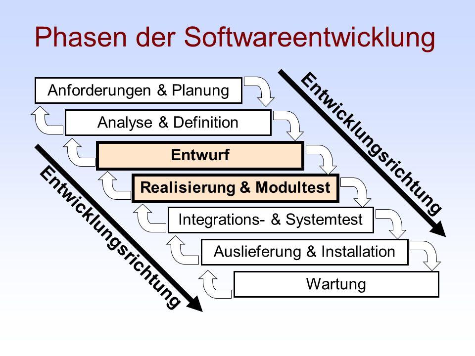 Phasen der Softwareentwicklung