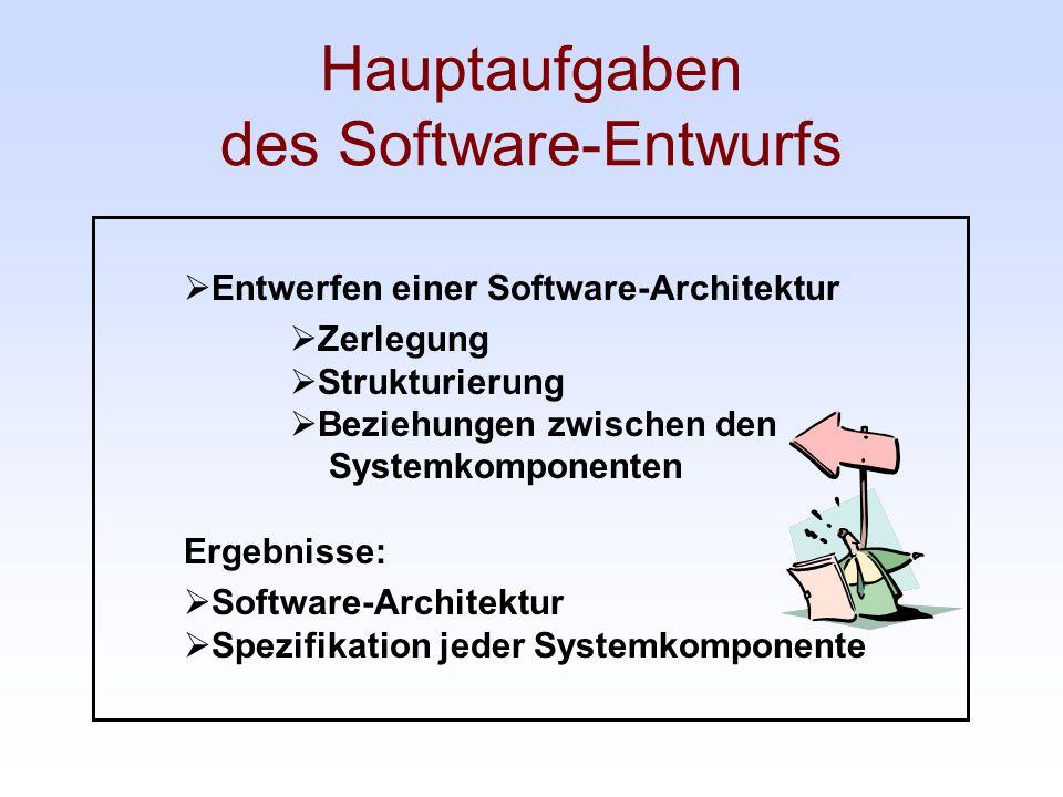 Hauptaufgaben des Software-Entwurfs