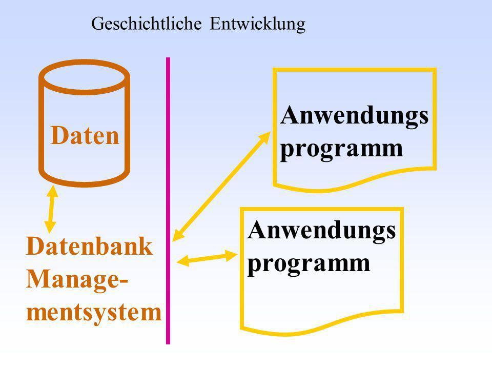 Anwendungs programm Daten Anwendungs programm Datenbank Manage-