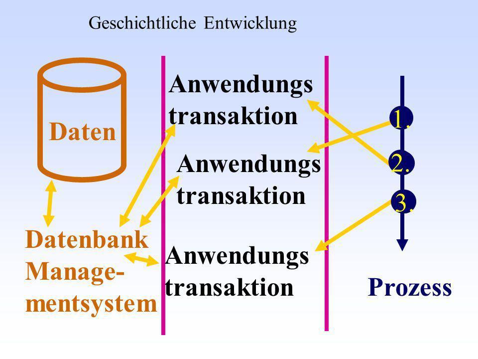 Anwendungs transaktion 1. Daten Anwendungs transaktion 2. 3. Datenbank