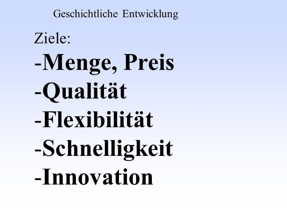 Menge, Preis Qualität Flexibilität Schnelligkeit Innovation Ziele: