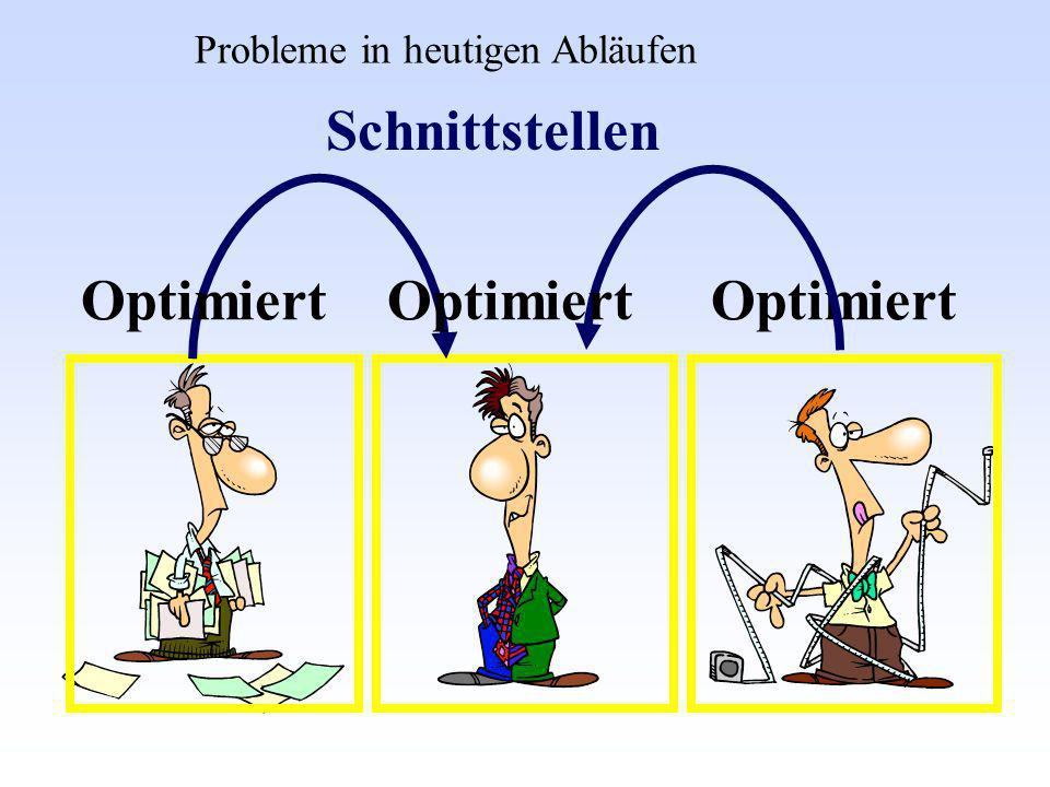 Schnittstellen Optimiert Optimiert Optimiert