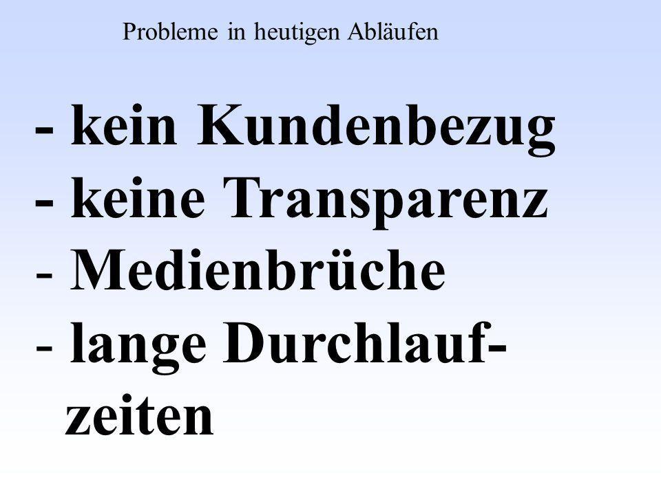 - kein Kundenbezug - keine Transparenz Medienbrüche lange Durchlauf-