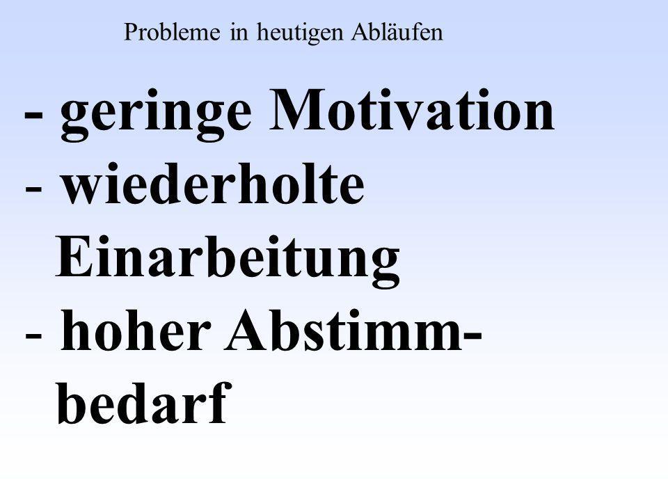 - geringe Motivation wiederholte Einarbeitung hoher Abstimm- bedarf