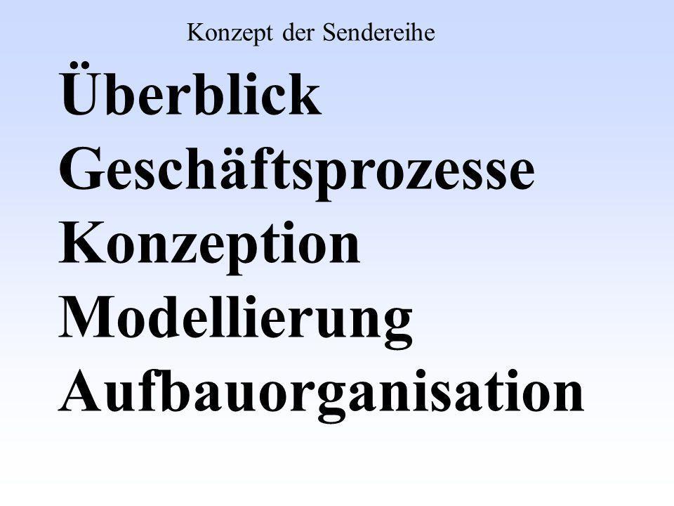 Überblick Geschäftsprozesse Konzeption Modellierung Aufbauorganisation
