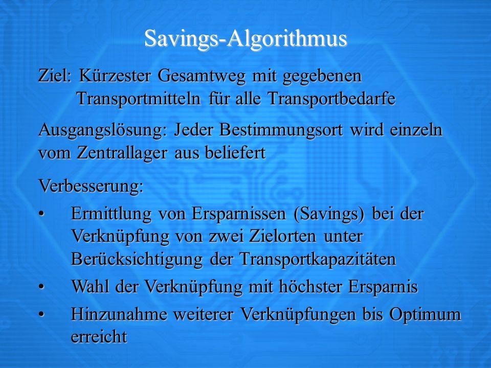 Savings-Algorithmus Ziel: Kürzester Gesamtweg mit gegebenen