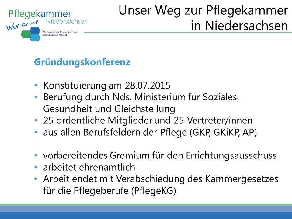 Unser Weg zur Pflegekammer in Niedersachsen