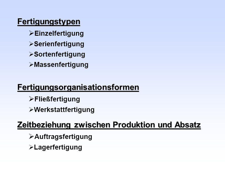 Fertigungsorganisationsformen