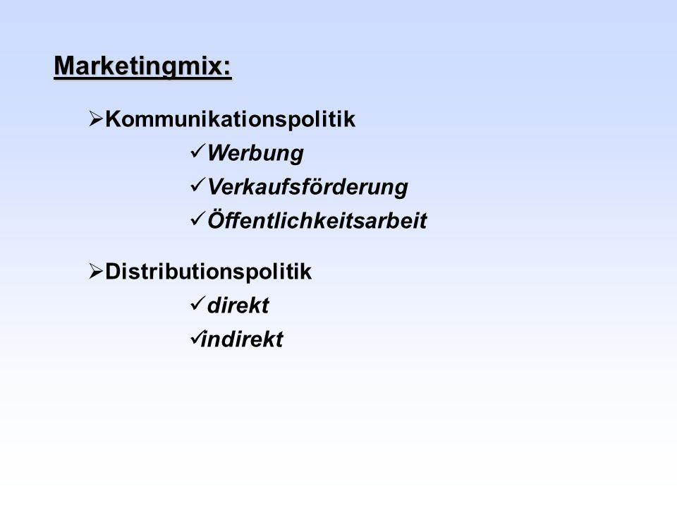 Marketingmix: Kommunikationspolitik Werbung Verkaufsförderung