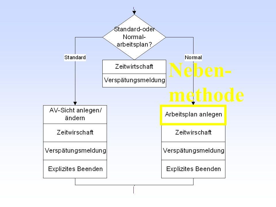 Neben- methode