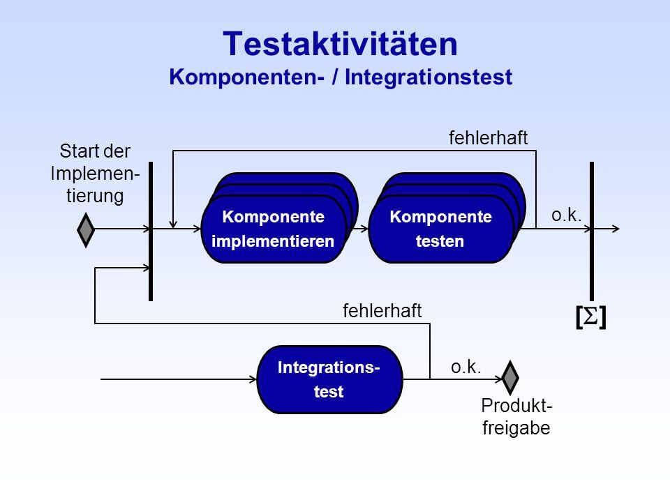 Testaktivitäten Komponenten- / Integrationstest