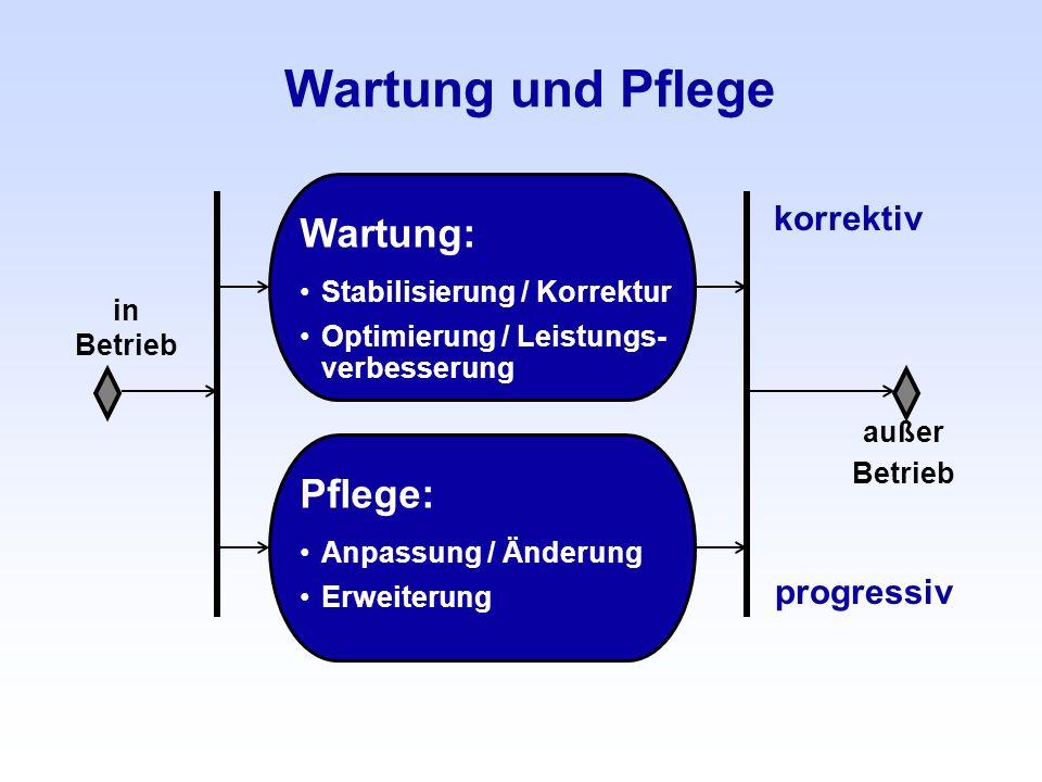 Wartung und Pflege Wartung: Pflege: korrektiv progressiv