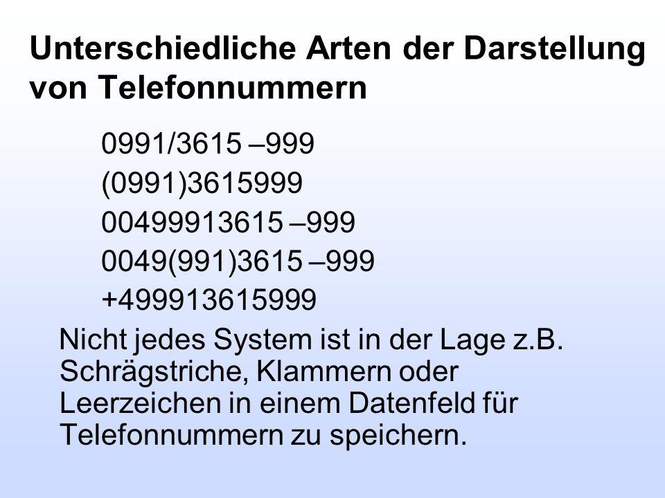 Unterschiedliche Arten der Darstellung von Telefonnummern