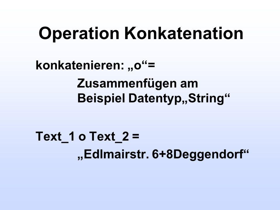 Operation Konkatenation