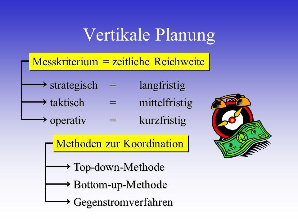 Vertikale Planung Messkriterium = zeitliche Reichweite