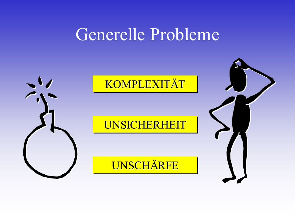Generelle Probleme KOMPLEXITÄT UNSICHERHEIT UNSCHÄRFE