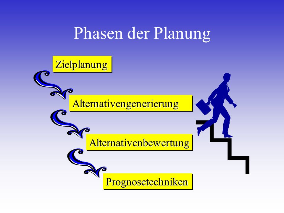 Phasen der Planung Zielplanung Alternativengenerierung