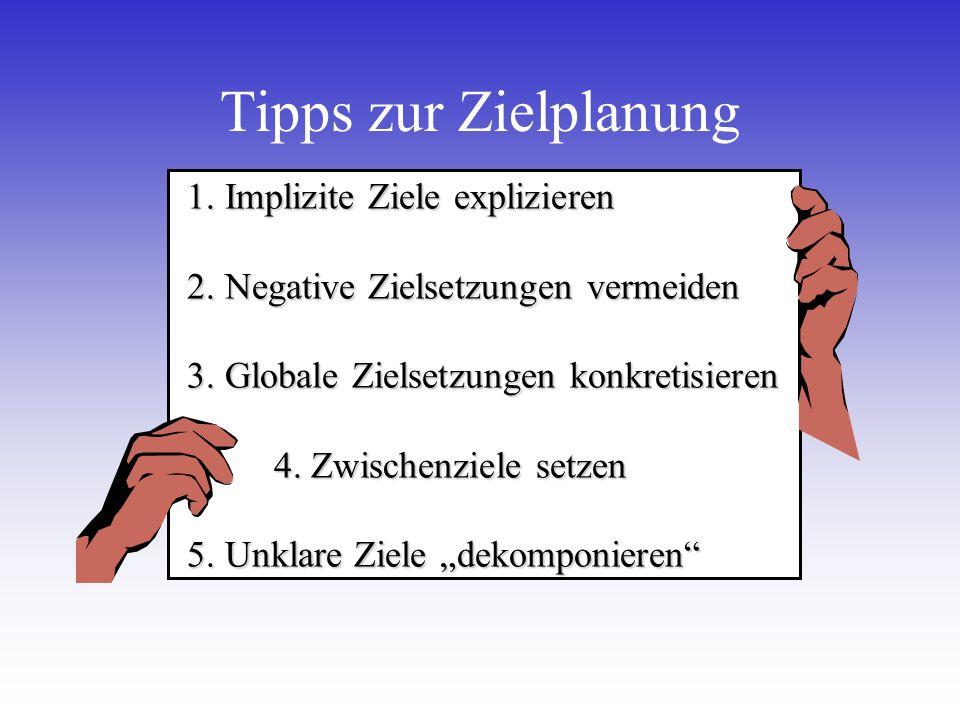 Tipps zur Zielplanung 1. Implizite Ziele explizieren