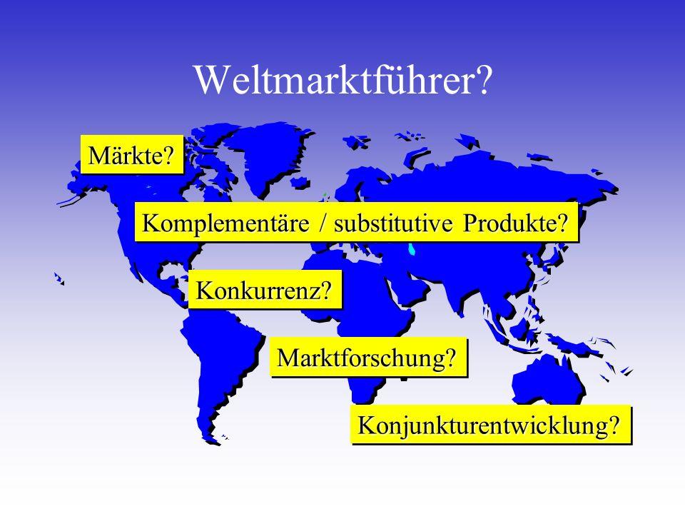 Weltmarktführer Märkte Komplementäre / substitutive Produkte