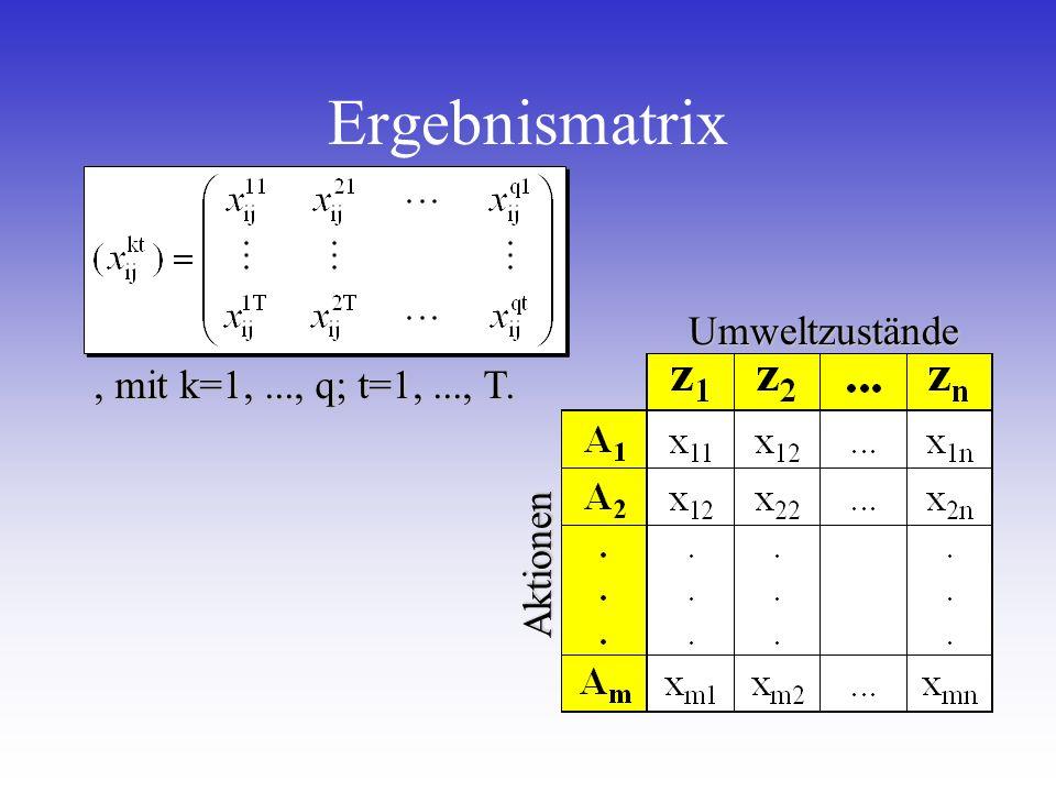 Ergebnismatrix , mit k=1, ..., q; t=1, ..., T. Umweltzustände Aktionen