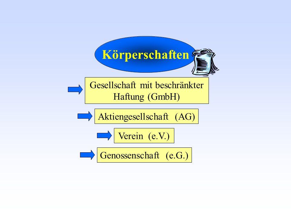Körperschaften Gesellschaft mit beschränkter Haftung (GmbH)