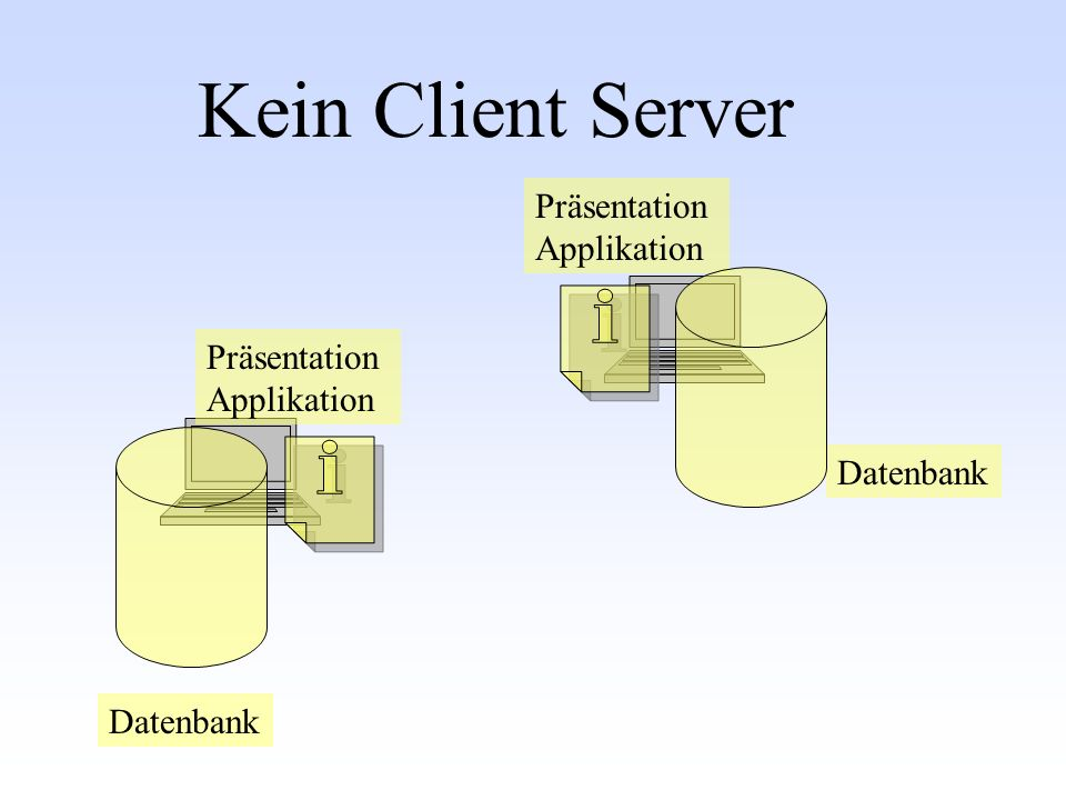 Kein Client Server Präsentation Applikation Präsentation Applikation