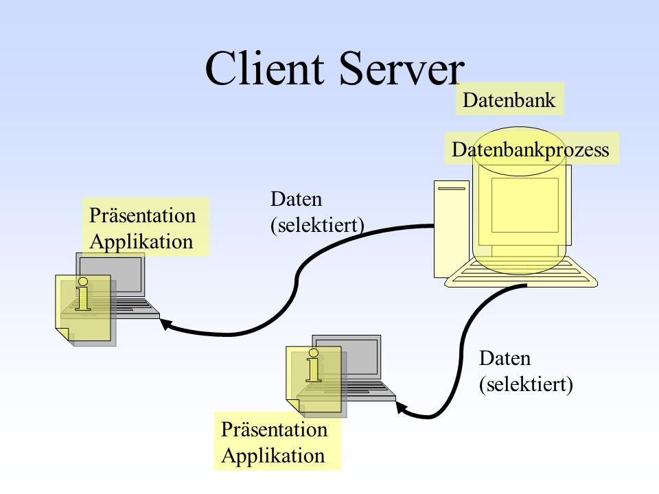Client Server Datenbank Datenbankprozess Daten (selektiert)
