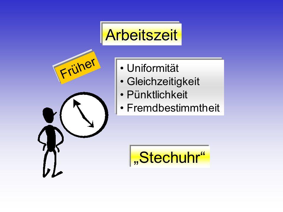"""Arbeitszeit """"Stechuhr Früher Uniformität Gleichzeitigkeit"""