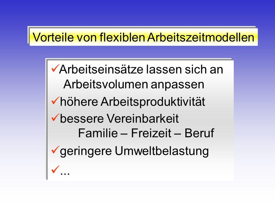 Vorteile von flexiblen Arbeitszeitmodellen