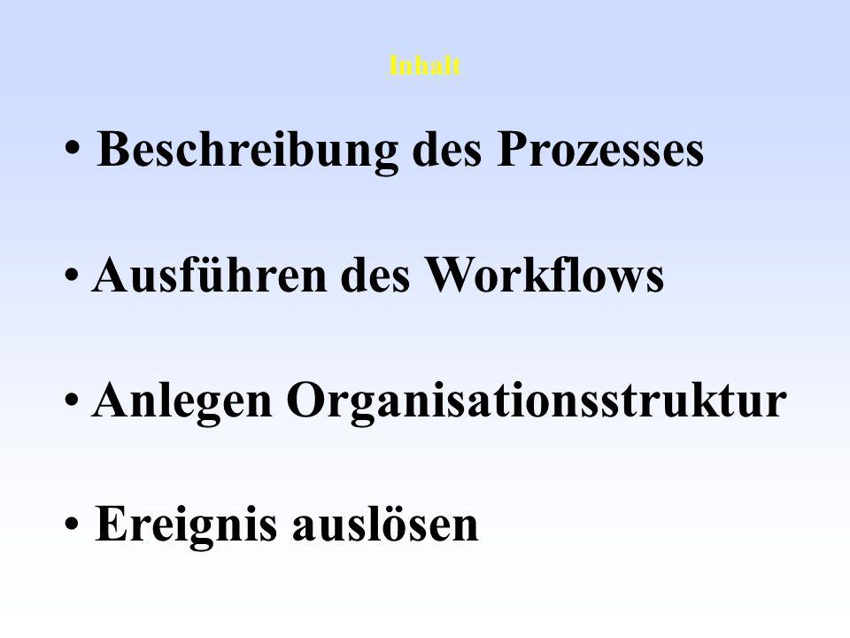 Beschreibung des Prozesses