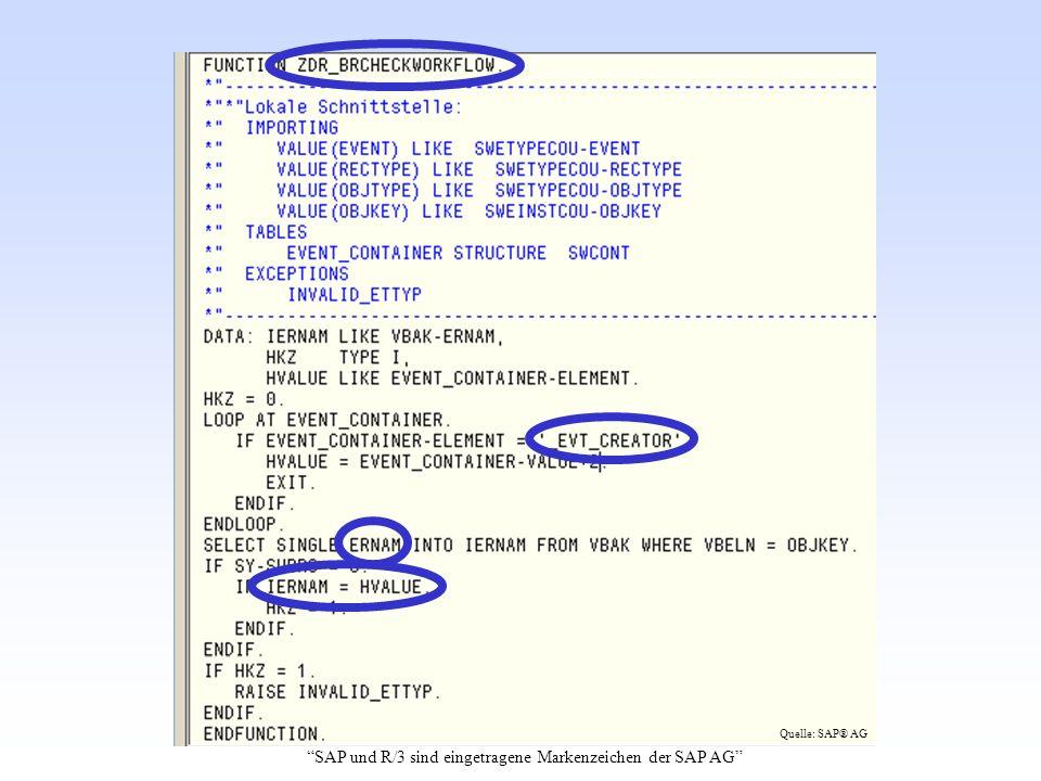 SAP und R/3 sind eingetragene Markenzeichen der SAP AG